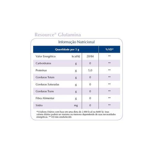 Resource Glutamina 5g Caixa com 20 Sachês